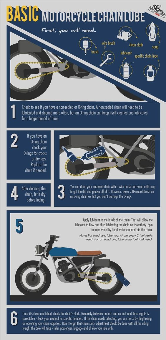 How Often To Lube Motorcycle Chain