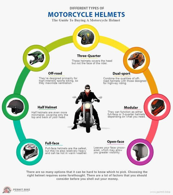 How Much Does a Motorcycle Helmet Weigh